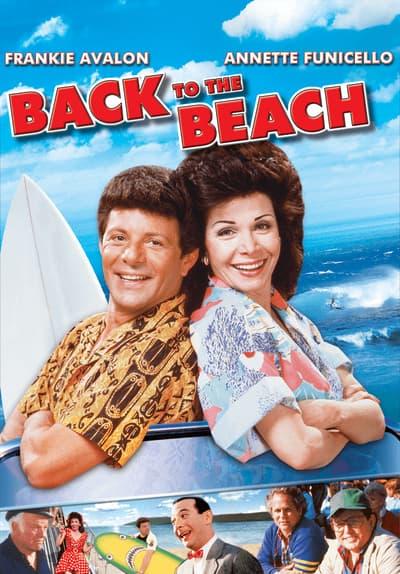 Watch Beaches of Brazil Full Movie Free Online on Tubi